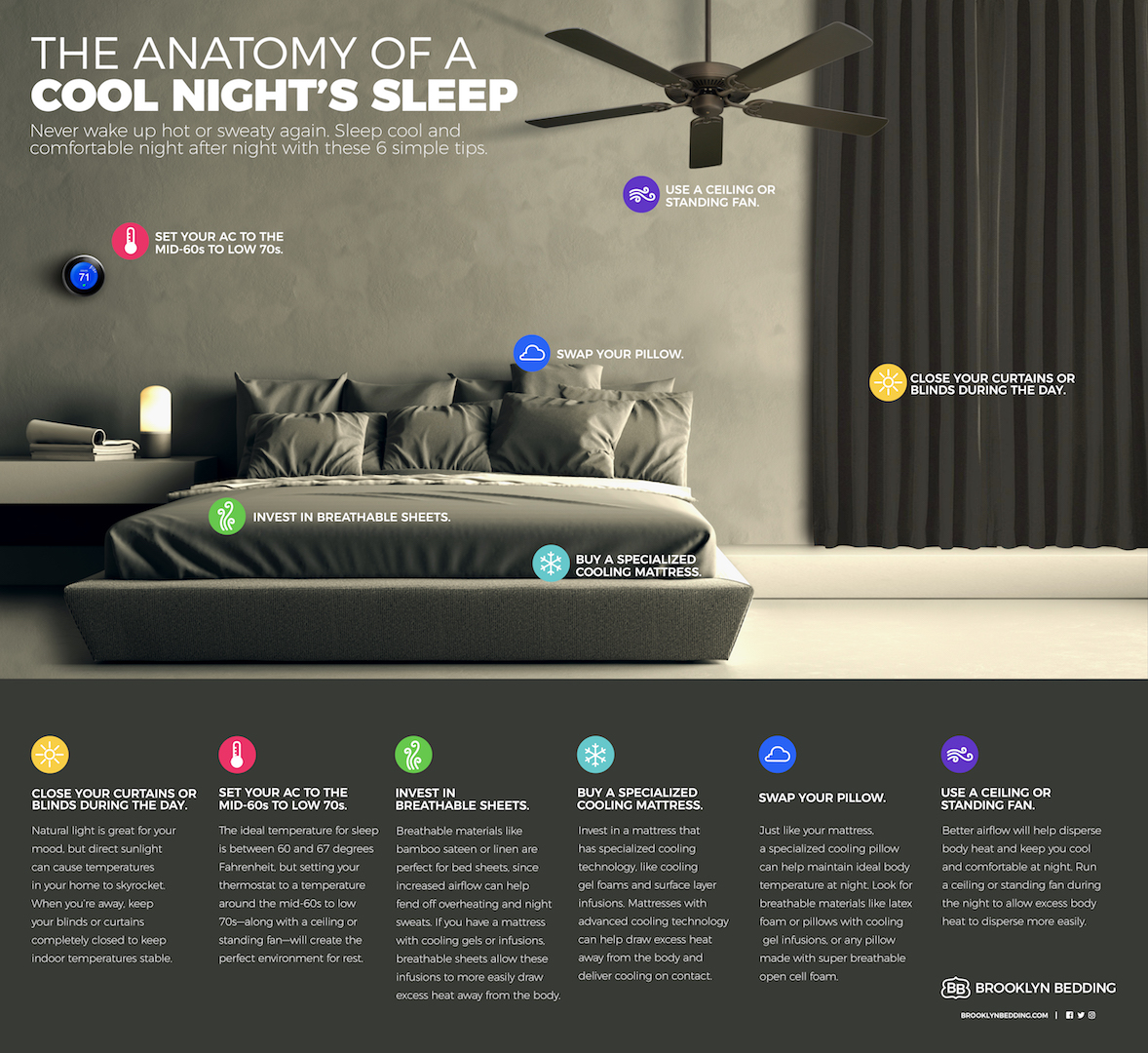 5 Facts About Temperature And What It Means To Sleep